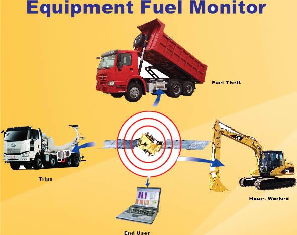 Construction Equipment Monitoring in Nairobi Kenya _ Fuel Level _ Theft Detection _ Alerts _ Reports